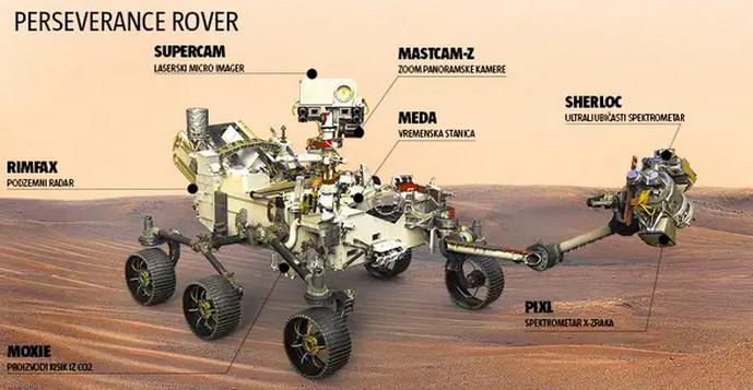 Krater na Marsu neće dobiti ime po Stocu iako je bio predložen. Jučer poletio Rover  iz SAD-a