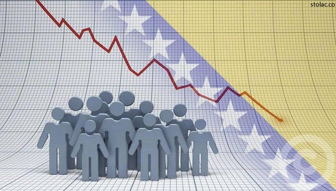 BiH dostigla demografsko dno, tijekom 2019. nestao grad od 10.000 stanovnika