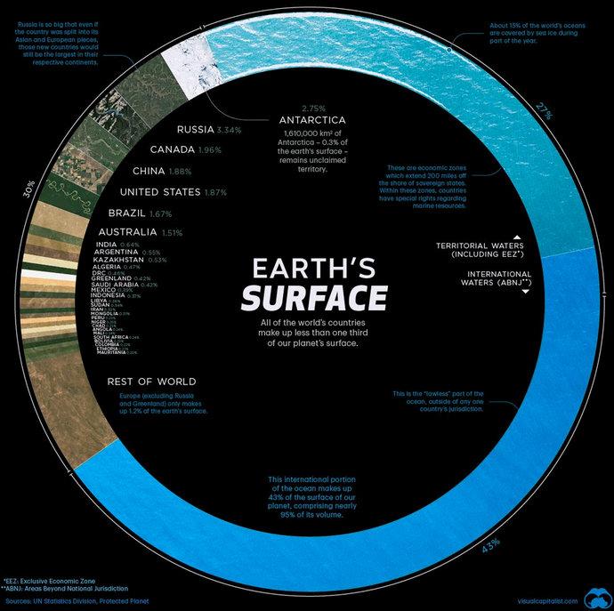 Infografika: Koje zemlje zauzimaju najveći dio Zemljine površine