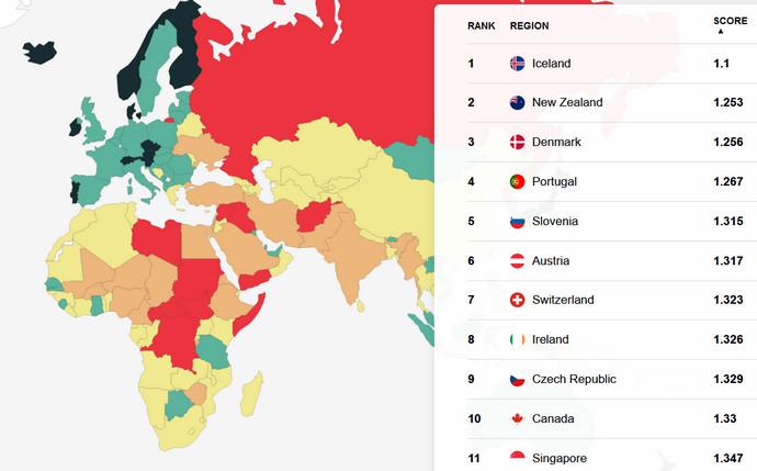 Globalni indeks mira: Island najmirnija zemlja, BiH na 72. mjestu